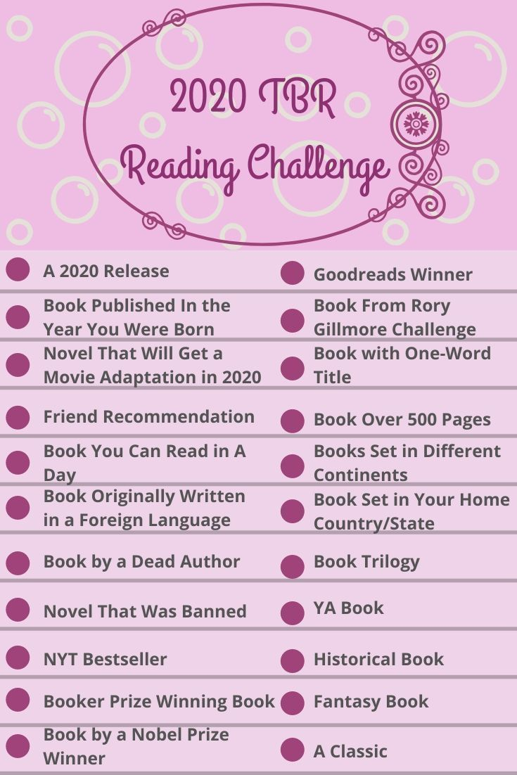 2020-TBR-Reading-Challenge